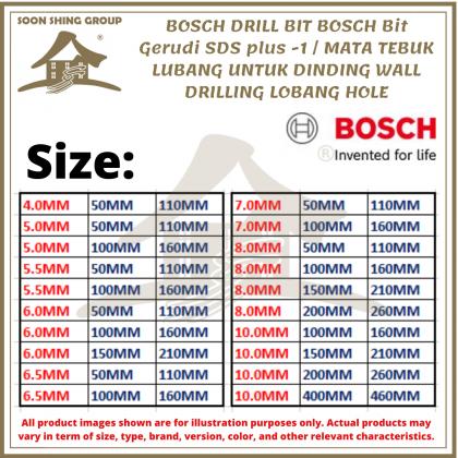 BOSCH DRILL BIT BOSCH Bit Gerudi SDS Plus -1 / MATA TEBUK LUBANG UNTUK DINDING WALL DRILLING LOBANG HOLE